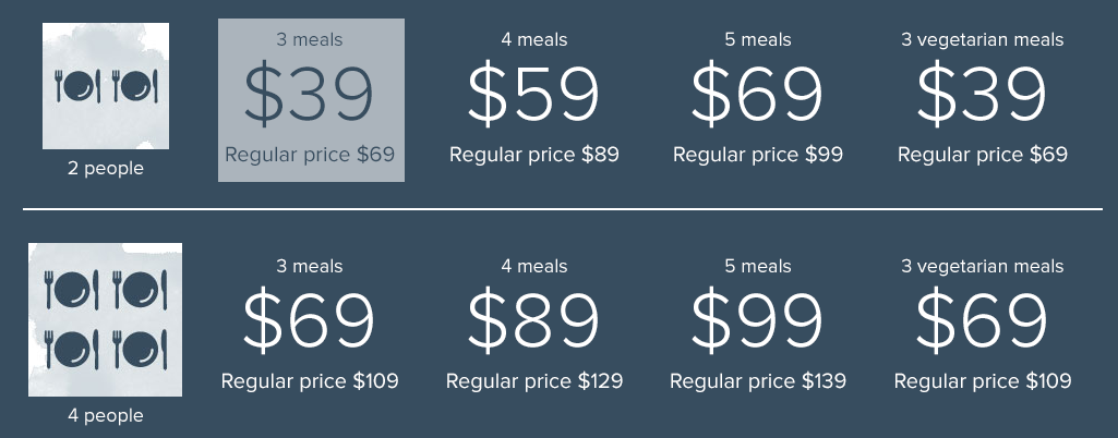 Trial Pricing Image